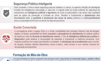 5 AÇÕES PARA UM BRASIL DIGITAL E CONECTADO